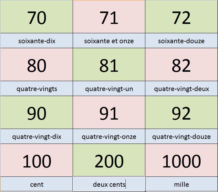 70-1000