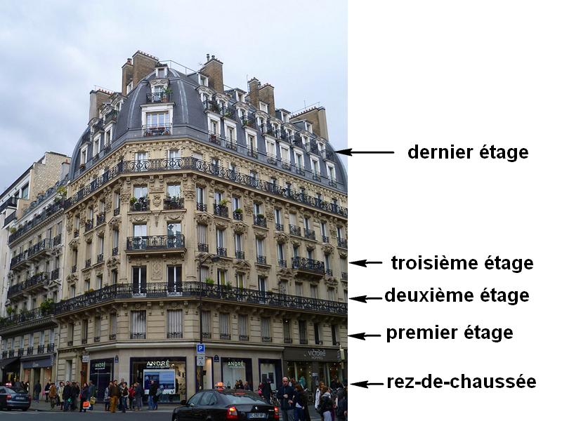 immeuble etages